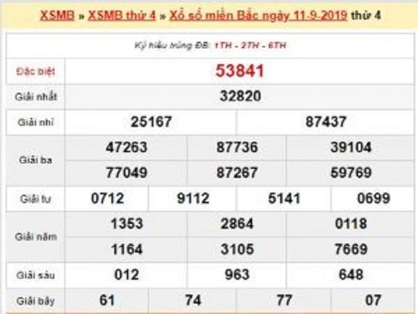 Soi cầu KQXSMB ngày 12/09 từ các chuyên gia