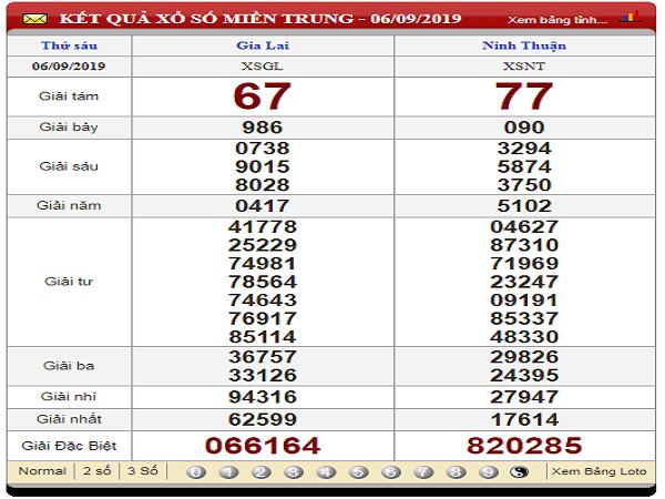 Soi cầu kqxsmt ngày 13/09 tỷ lệ trúng rất cao