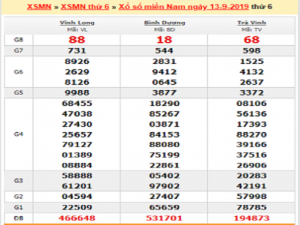 Soi cầu xổ số miền nam ngày 20/09 có khả năng trúng lớn