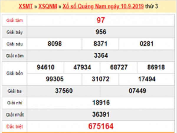 Soi cầu xổ số QN ngày 17/09 từ các chuyên gia