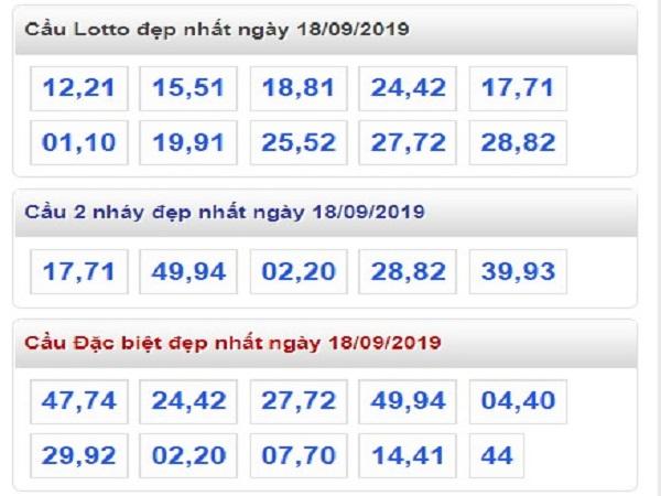 Soi cầu kết quả xổ số miền bắc ngày 18/09 tỷ lệ trúng cao