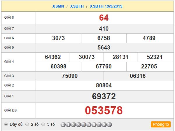 Nhận định KQXSBT ngày 26/09 tỷ lệ trúng cao