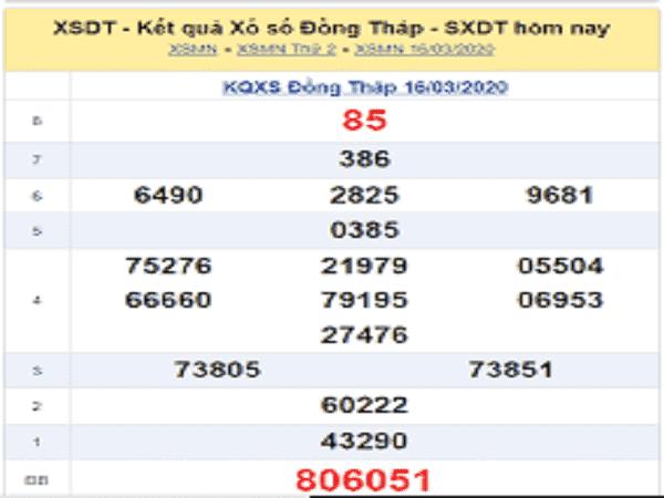 Soi cầu bạch thủ XSDT hôm nay ngày 23/03/2020