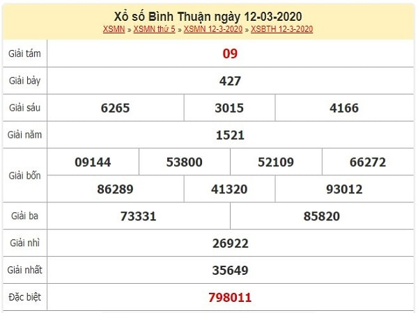 xo-so-binh-thuan-12-3-2020-min