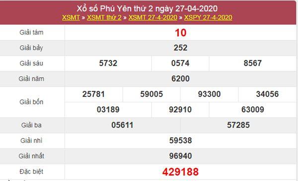 Soi cầu KQXS Phú Yên 4/5/2020 - KQXSPY thứ 2