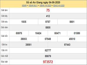 Dự đoán xổ số An Giang 11-06-2020
