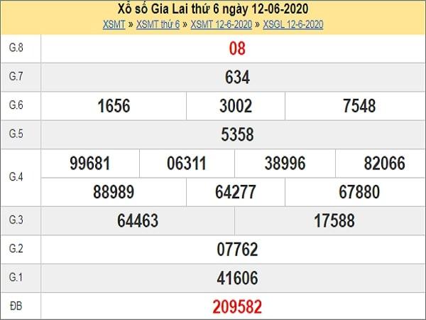 Dự đoán XSGL 19/6/2020