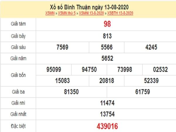 Dự đoán XSBTH 20/8/2020