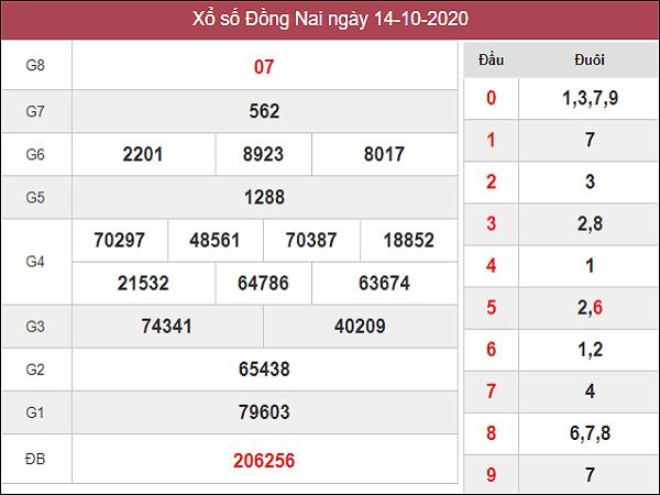 Tổng hợp soi cầu KQXSDN ngày 21/10/2020- xổ số đồng nai