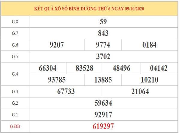 Dự đoán XSBD ngày 16/10/2020 dựa vào phân tích KQXSBD thứ 6 tuần trước