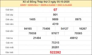 Soi cầu XSDT 12/10/2020