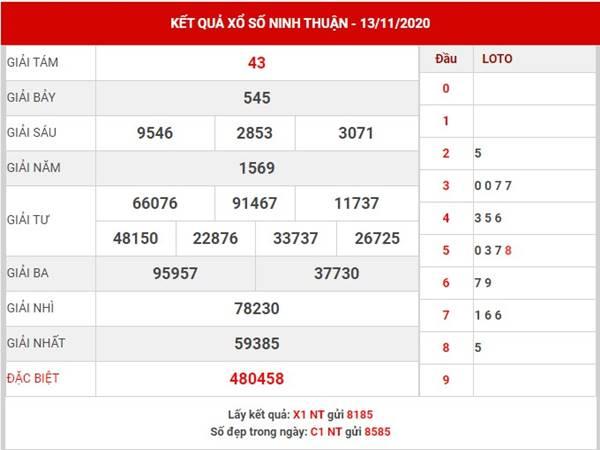 Soi cầu kết quả XS Ninh Thuận thứ 6 ngày 20/11/2020