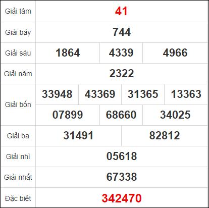 Quay thử xổ số Đồng Nai ngày 18/11/2020 hôm nay