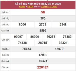 Soi cầu XSTN 12/11/2020 chốt đầu đuôi giải đặc biệt thứ 5