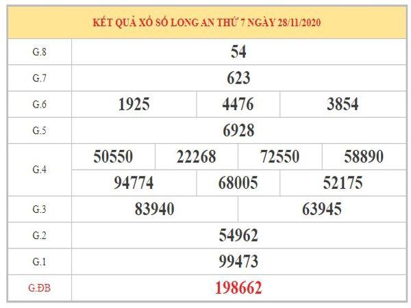 Soi cầu XSLA ngày 5/12/2020 dựa trên kết quả kì trước
