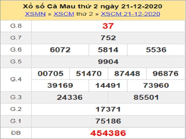 Soi cầu KQXSCM ngày 28/12/2020- xổ số cà mau