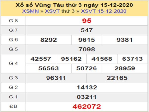 Tổng hợp soi cầu XSVT ngày 22/12/2020- xổ số vũng tàu