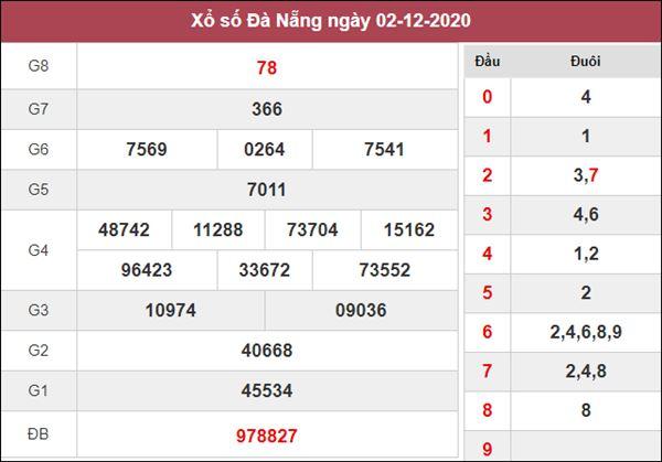Soi cầu KQXS Đà Nẵng 5/12/2020 thứ 7 cùng chuyên gia