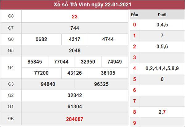 Soi cầu XSTV 29/1/2021 xin số đề Trà Vinh chuẩn nhất