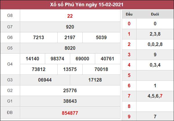 Soi cầu KQXS Phú Yên 22/2/2021 thứ 2 hôm nay chuẩn nhất