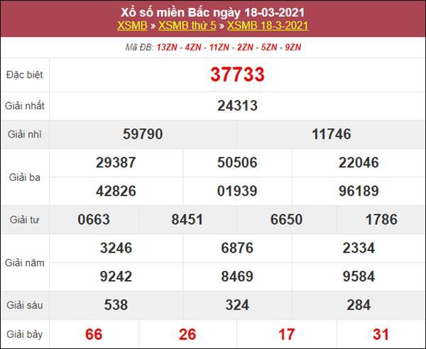 Soi cầu XSMB 19/3/2021 thứ 6 chốt lô VIP miền Bắc