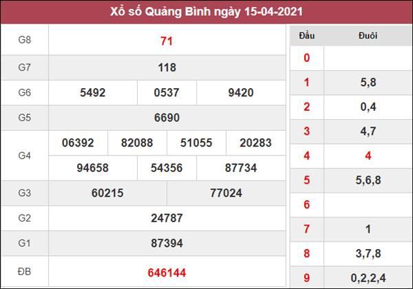 Soi cầu XSQB 22/4/2021 chốt lô Quảng Bình tỷ lệ về cao
