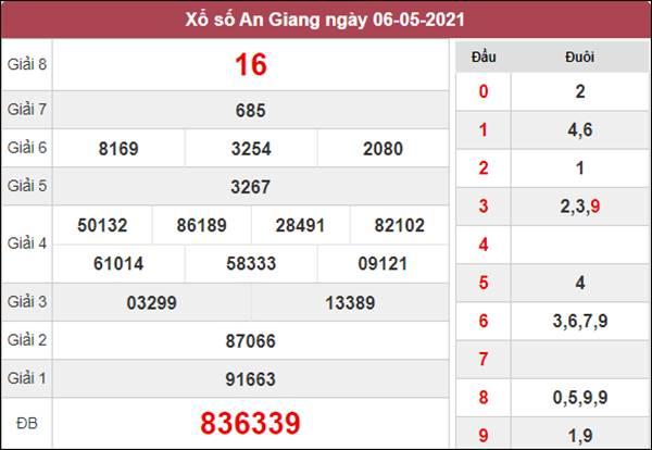 Soi cầu KQXS An Giang 13/5/2021 thứ 5 cùng cao thủ