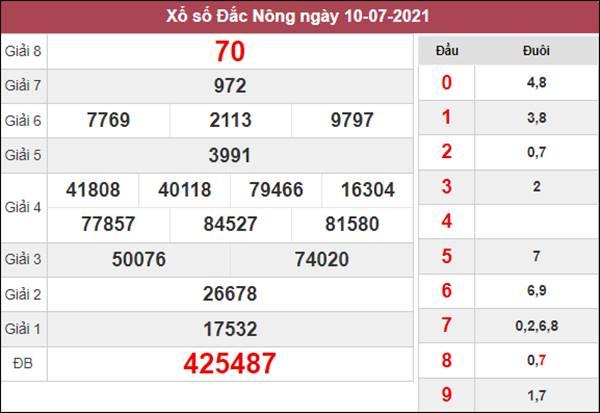 Soi cầu KQXS Đắc Nông 17/7/2021 thứ 7 chuẩn xác