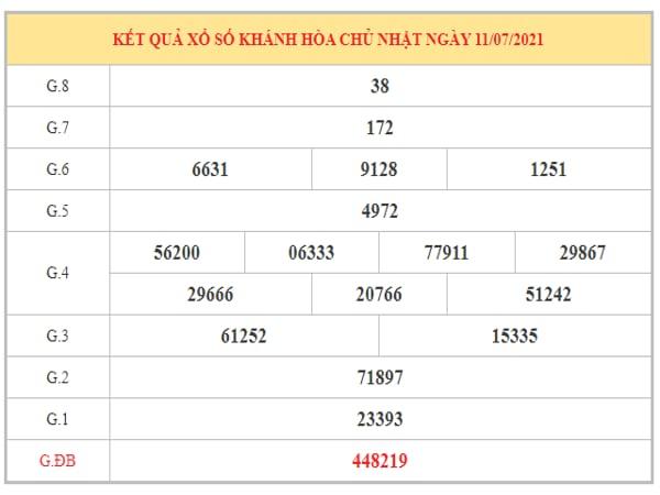 Soi cầu XSKH ngày 14/7/2021 dựa trên kết quả kì trước