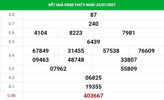 Dự đoán xổ số Quảng Bình 29/7/2021 hôm nay thứ 5