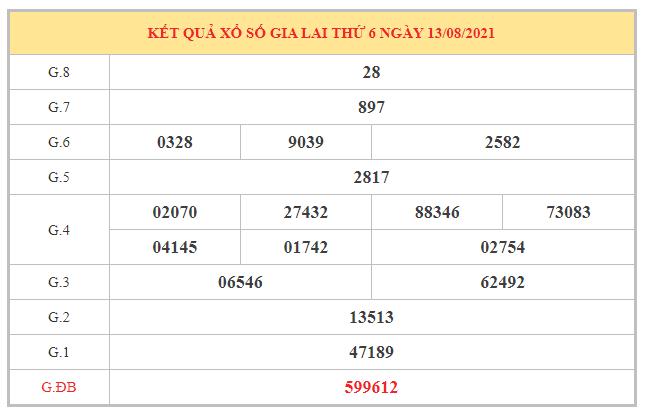 Soi cầu XSGL ngày 20/8/2021 dựa trên kết quả kì trước
