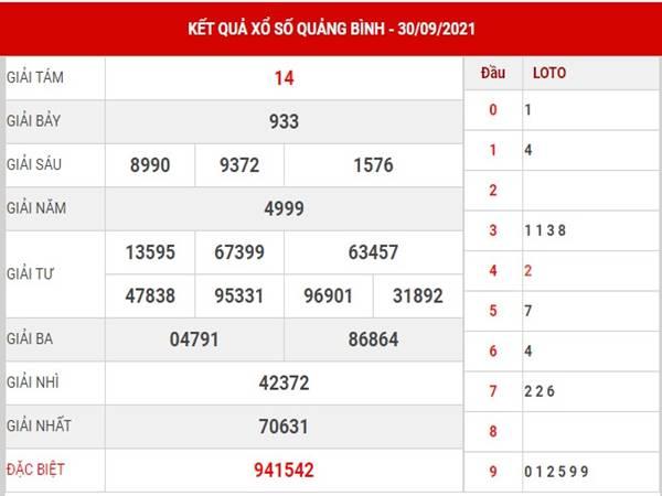 Soi cầu xổ số Quảng Bình 7/10/2021 - Thống kê loto đẹp thứ 5